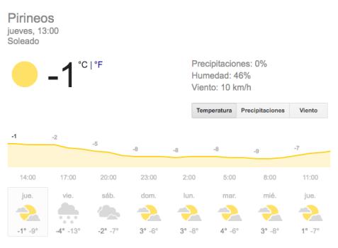 weather.com pirineos